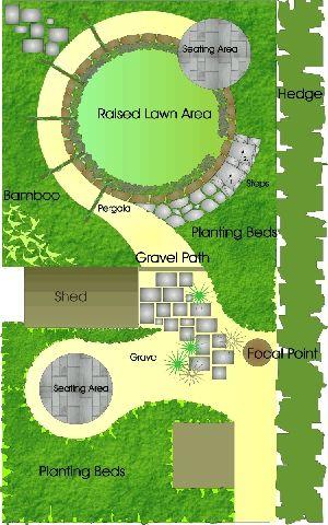 Garden Design Online Check More At Http Patantour Com 27383 Garden Design Online Garden Yard Ideas Landscape Plans Garden Landscaping