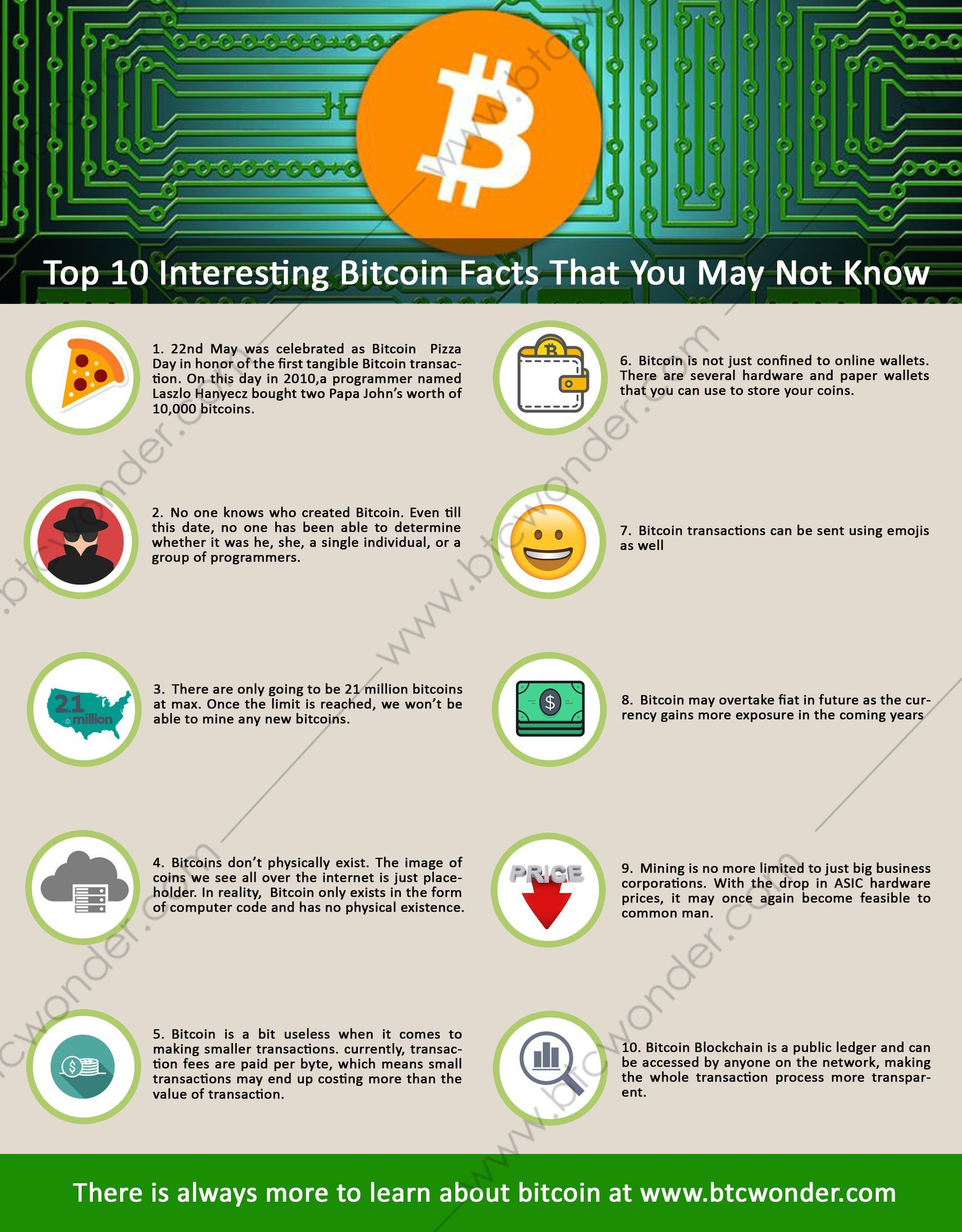 Top 10 Interesting Bitcoin Facts That You May Not Know Btc Wonder Yay Freebitcoins Really