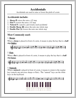 The Accidentals Visual Aid Provides A Definition Symbols And
