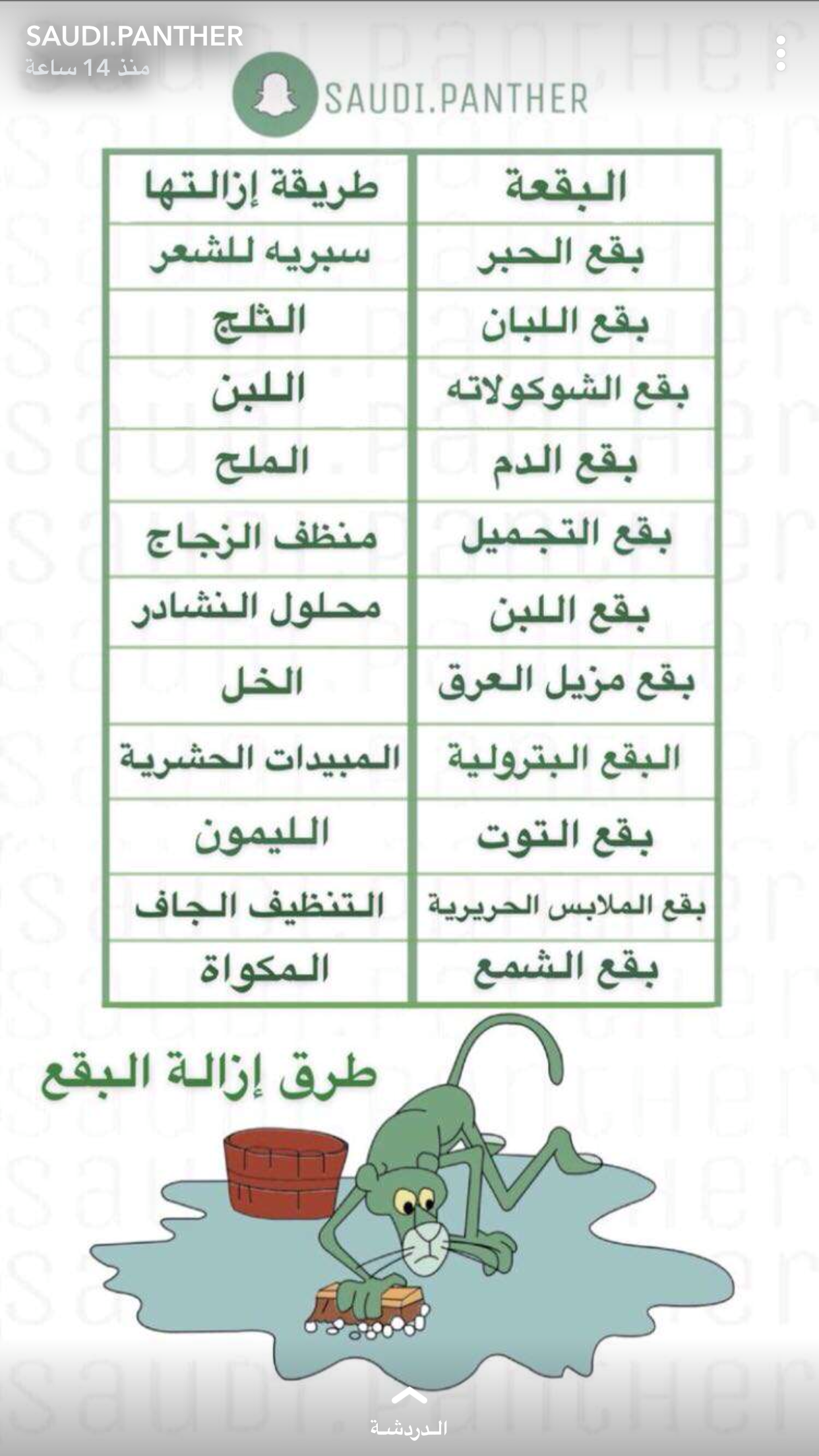 Pin By Lubna Mahmodi On ازاله البقع House Cleaning Tips House Cleaning Checklist Cleaning Checklist