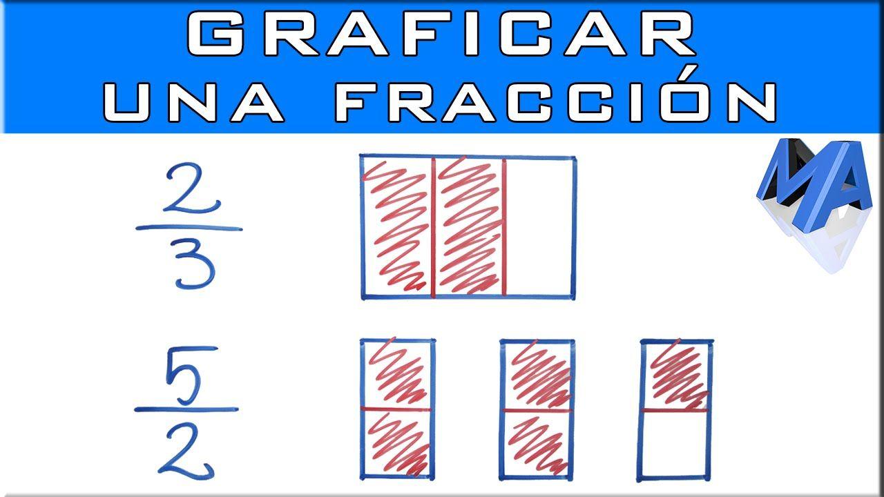 Como Graficar Una Fracción Representación Gráfica De Números Fracciona Fraccionarios Numeros Fraccionarios Fracciones