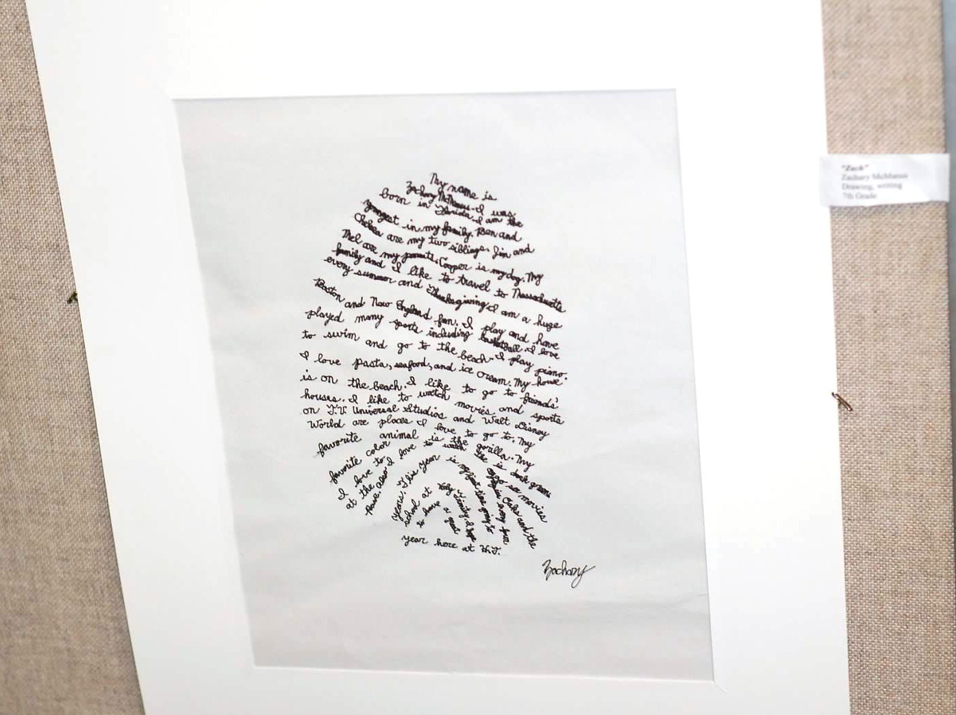 Jr High Art Idea Create Thumprint And Use Self