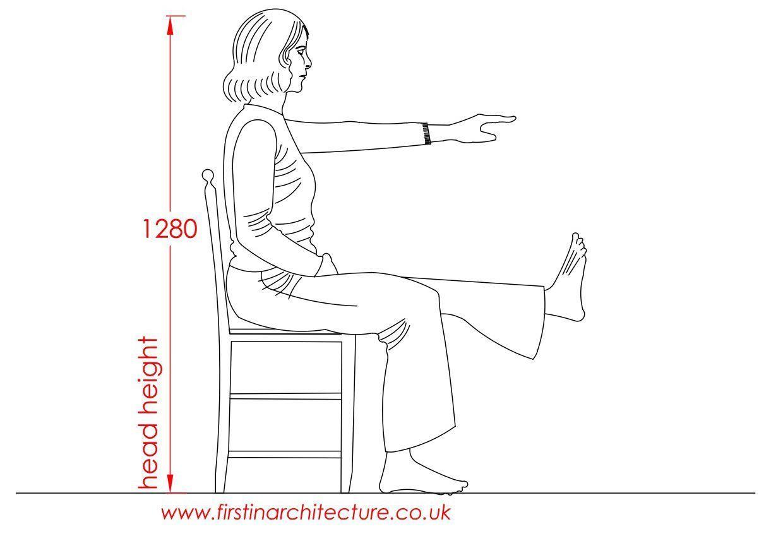 Metric Data 02 Average Dimensions Of People Sitting In 2020 People Sitting Dining Table Height Metric