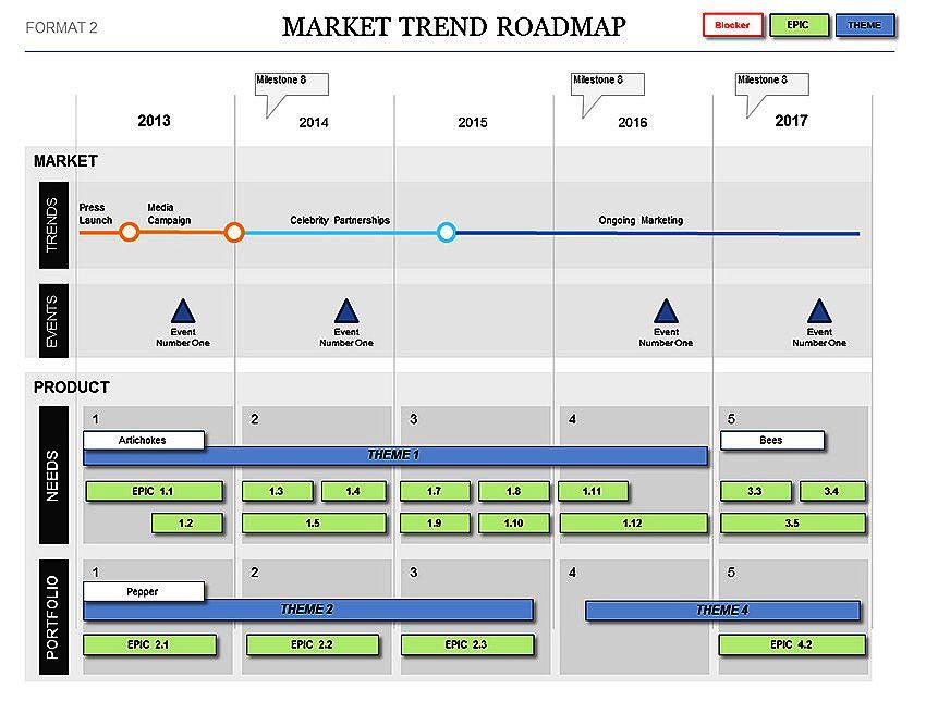 Product Roadmap Template (Visio) Technology roadmap
