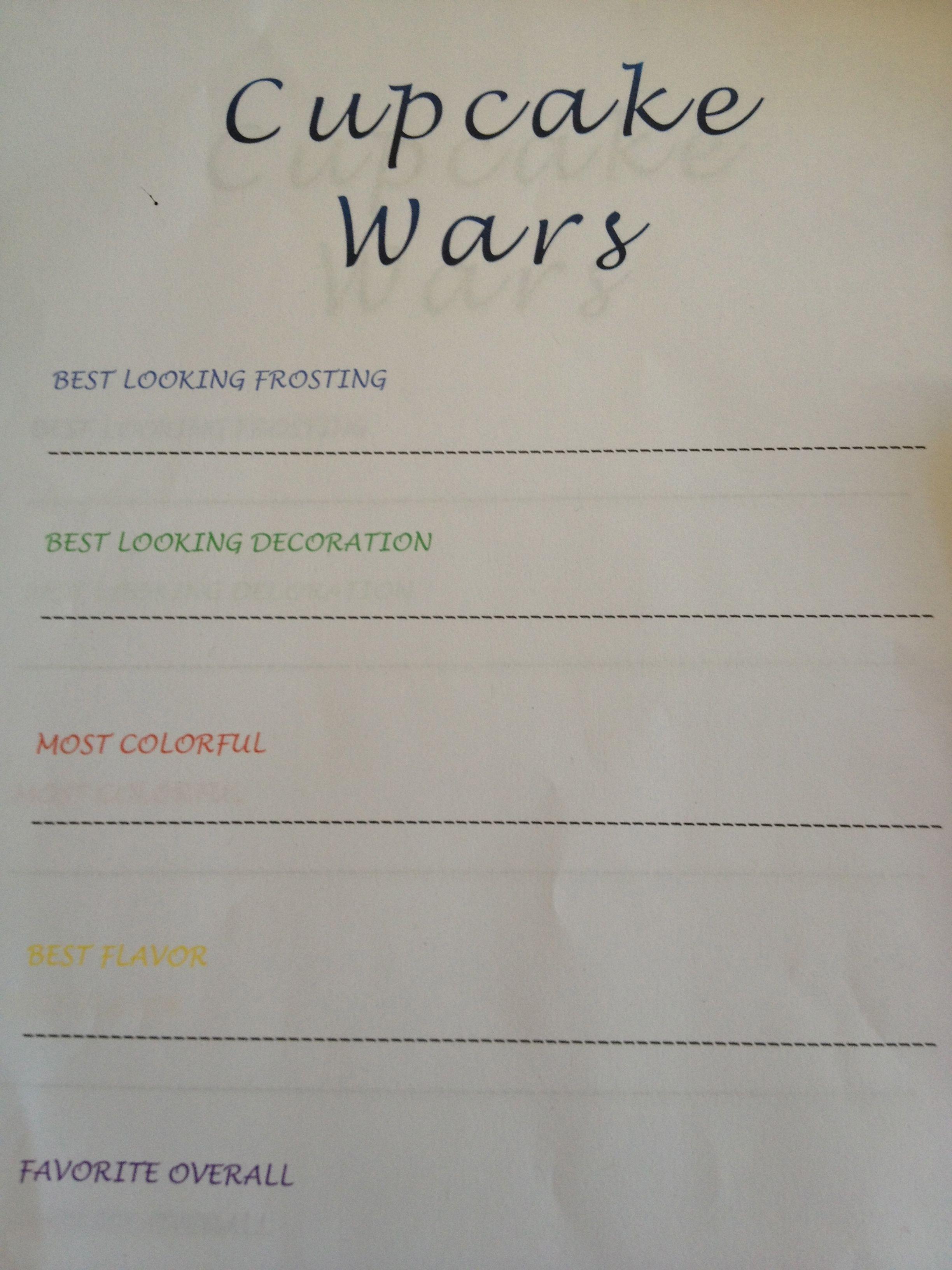 Cupcake Wars Judging Sheets