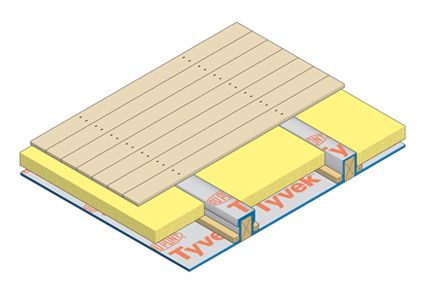 Suspended Timber Floor Construction Dupont Tyvek Timber Flooring Flooring Timber