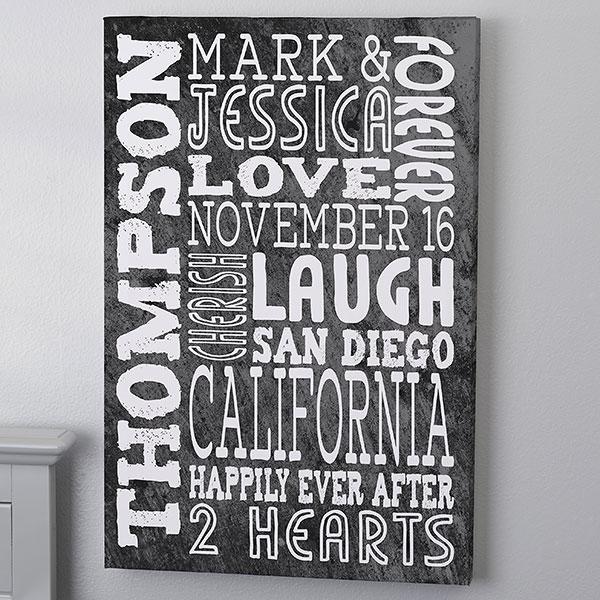 Personalized Canvas Print 12x18 Word Art Word Art Canvas Personalized Canvas Print Personalized Canvas Wall Art