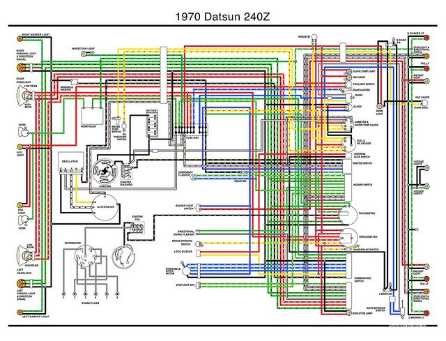 1970 datsun 240 z wiring projects lightbox and photos i transcribed the only wiring diagram available for the 1970 model which was covered in mold and barely legible now there s a nice clean color version for