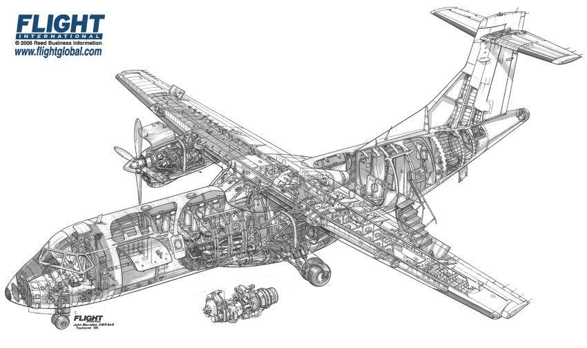 Avions de transport régional ATR 42 cutaway drawing