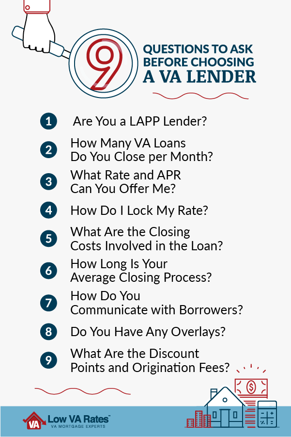 Looking For A Va Mortgage Lender Ask These 9 Questions Of The Lenders You Re Considering To Make Sure You Find Th Mortgage Tips Mortgage Lenders Va Mortgages