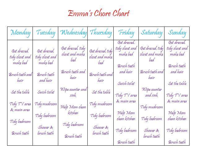 family chore chart app
