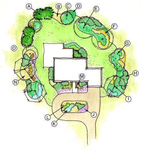 Rural Xeriscape Landscape Design