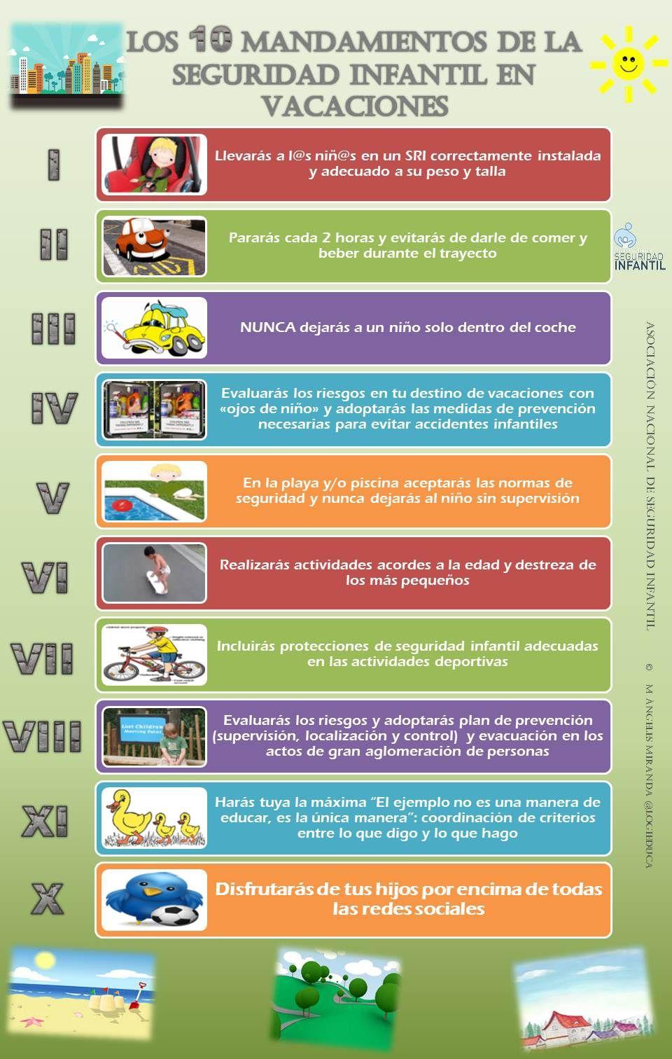 6bae38c59 Los diez mandamientos de la seguridad infantil en vacaciones ...