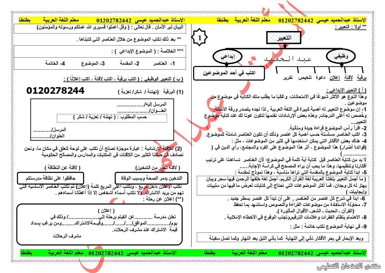 15 ورقة بالإجابات لن يخرج عنها امتحان عربي أولي إعدادي نصف العام Exam Map