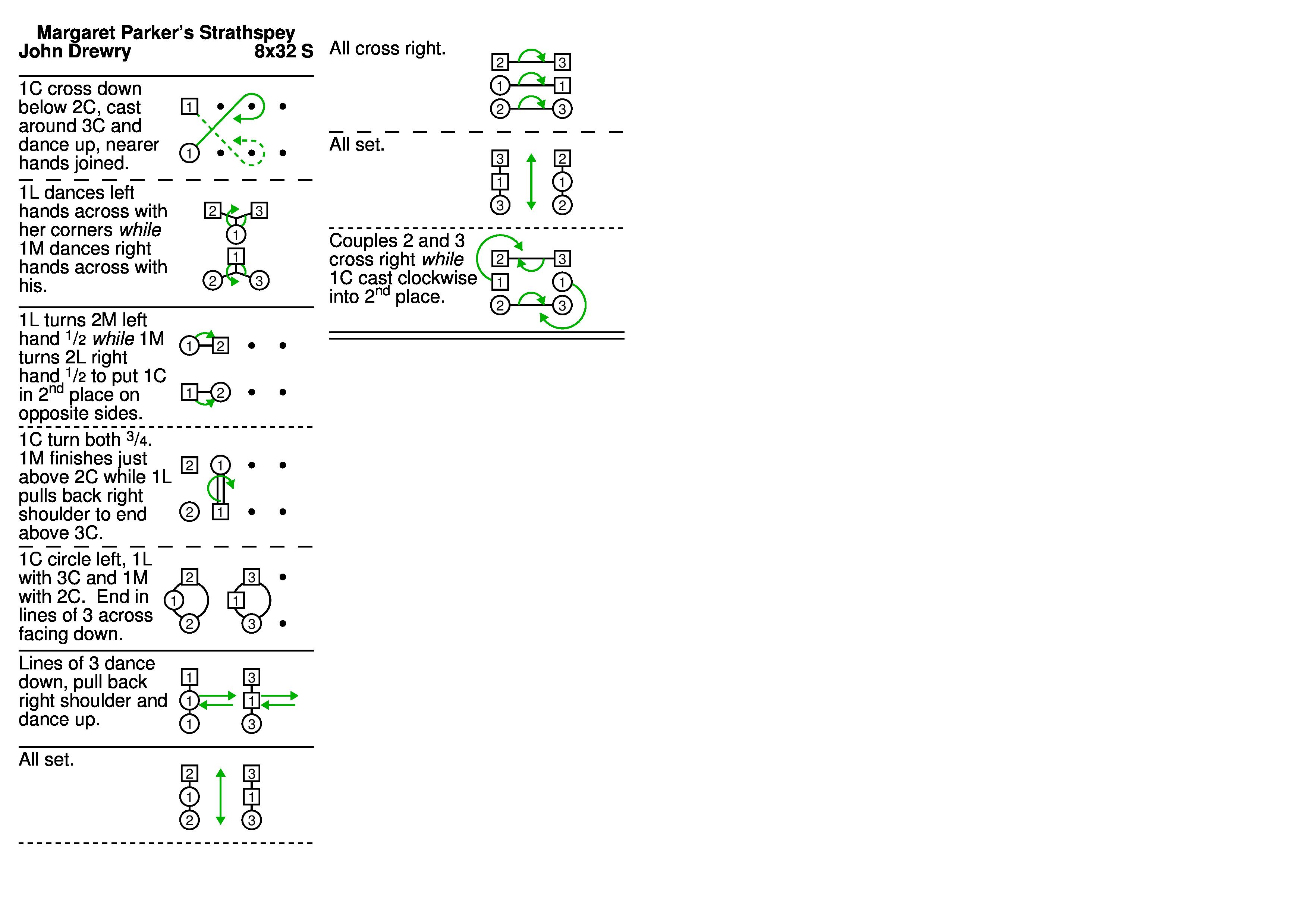 hight resolution of margaret parker s strathspey scottish dance diagrams