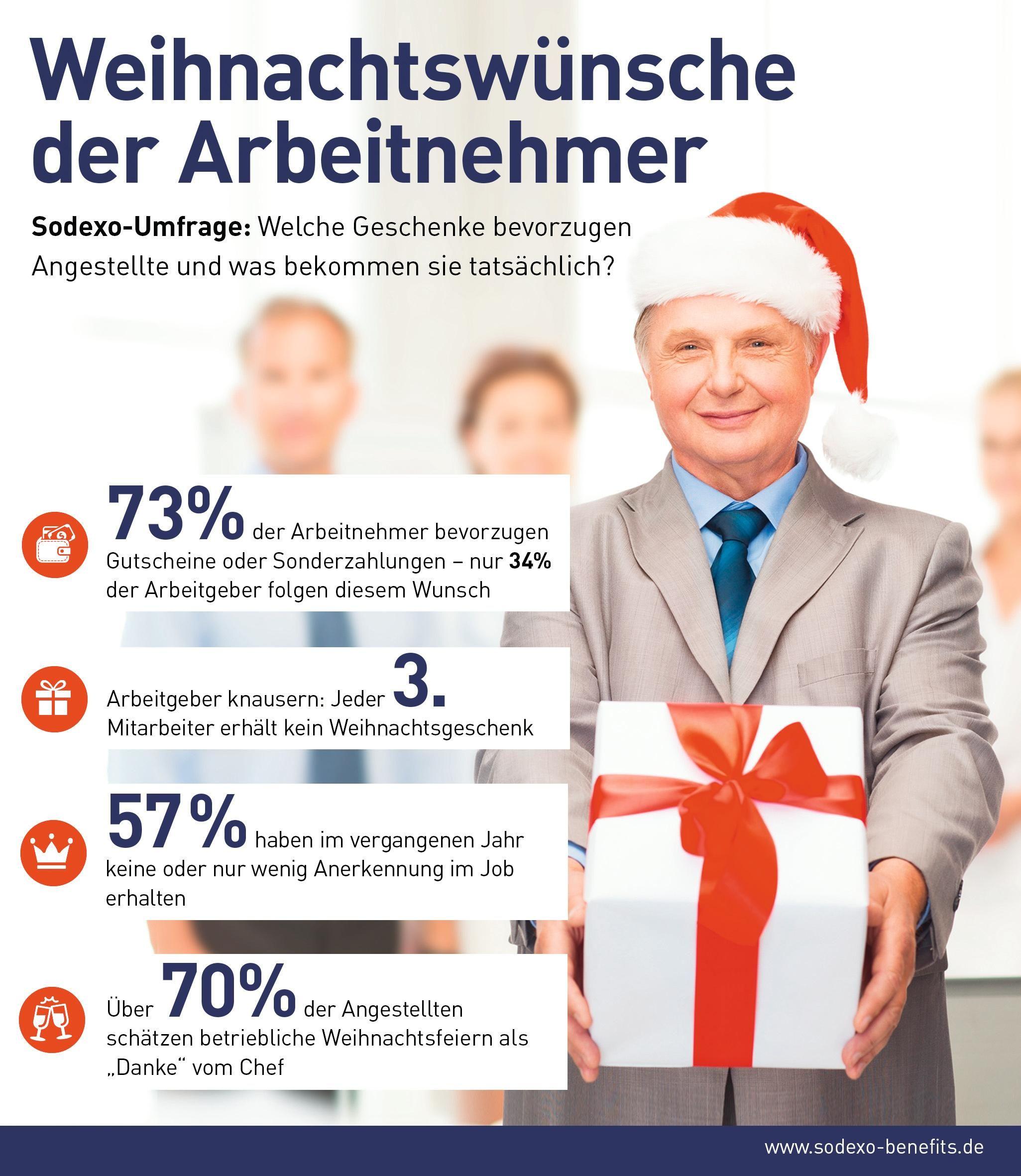 Weihnachtsgeschenk Mitarbeiter Neu Jahr 2019 Weihnachtsgeschenke Mitarbeiter Mitarbeiter Weihnachtswunsche