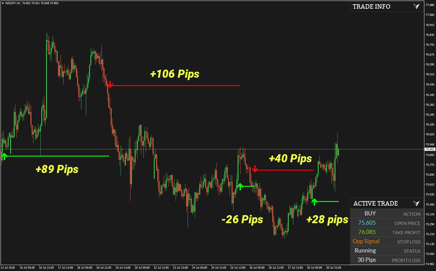 Pin By Wetalktrade On Pipbreaker Best Forex Indicator For Mt4 Mt5