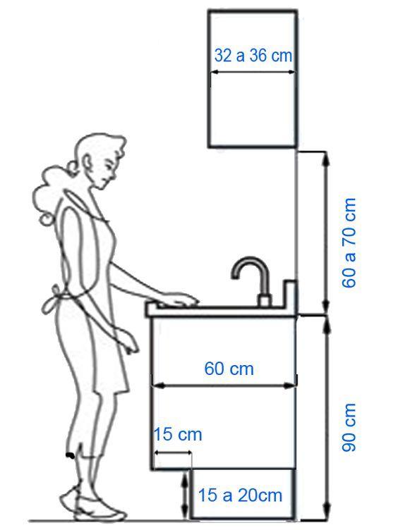 Page Not Found Interior Design Pro Kitchen Measurements Kitchen Interior Kitchen Plans