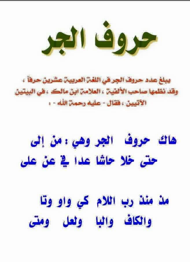 حروف الجر Arabic Language Learn Arabic Language Learning Arabic