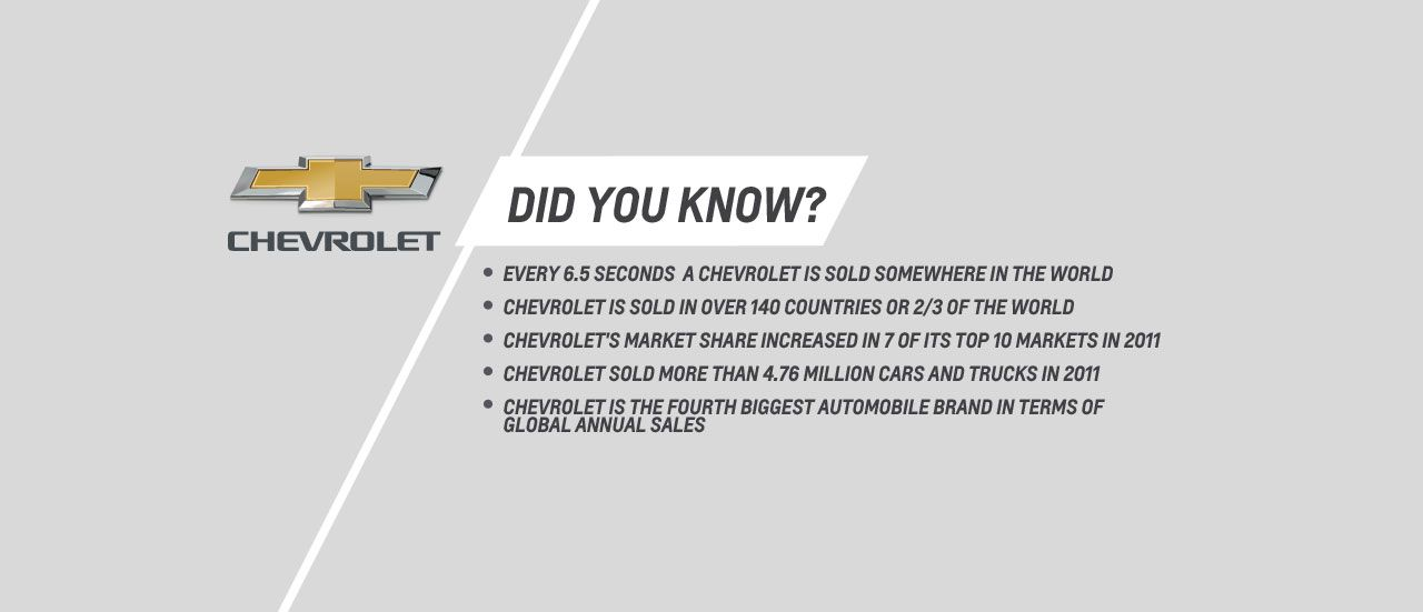 Did you know? Every 6.5 seconds a Chevrolet is sold somewhere in the