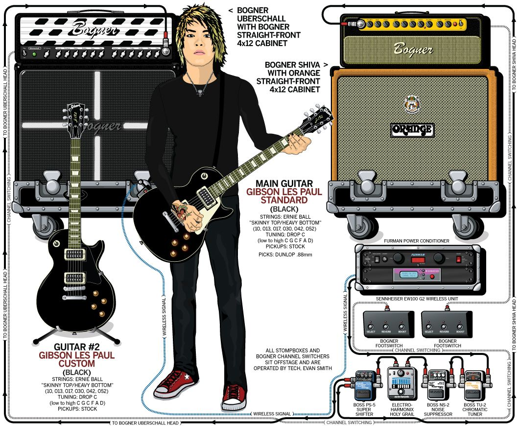 guitar rig diagram 1999 ford f150 starter solenoid wiring escape the fate bryan monte money 2008 jpg 1060869