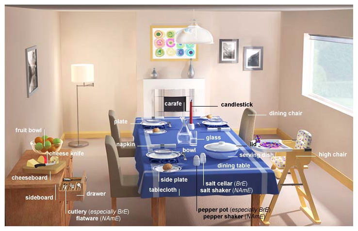Dining Room Furniture Voary 1, Dining Room Furniture Names