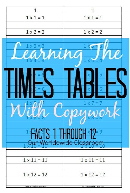 A quick and simple way to learn the Times Tables via Copywork ~ FREE ...