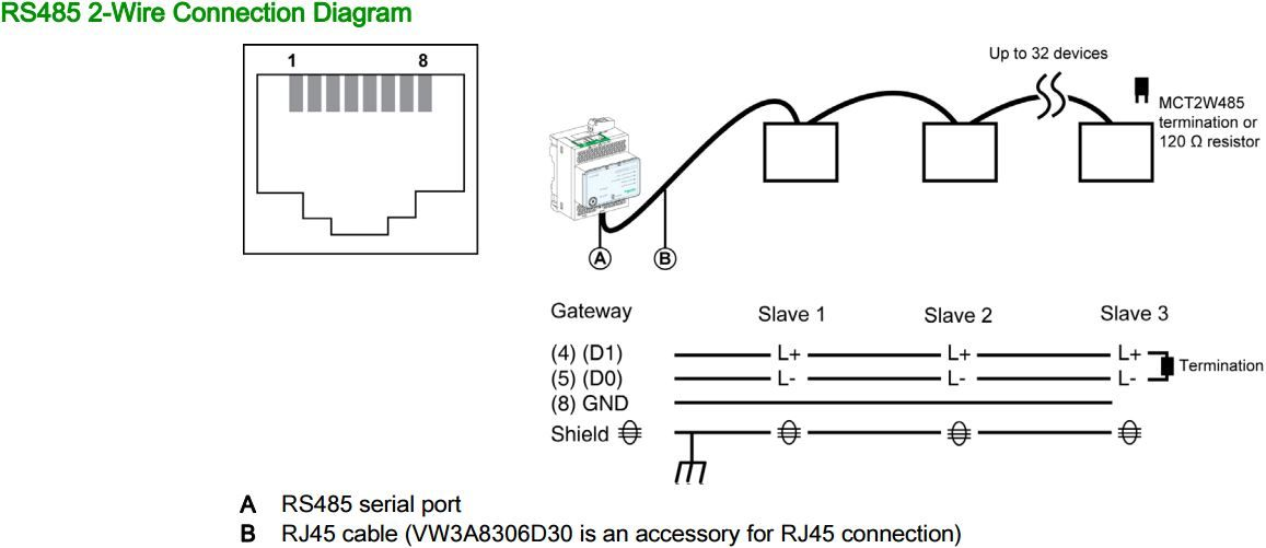 Related Image Diagram Wire Serial Port