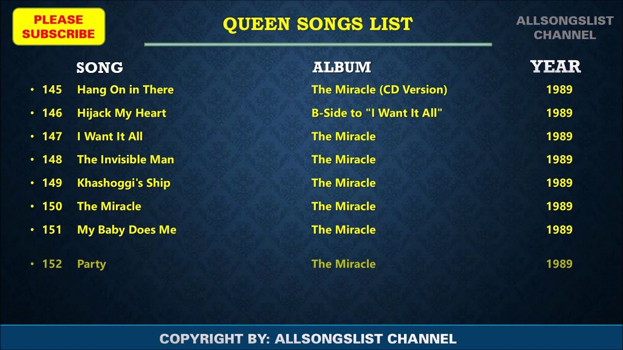 80s Music List