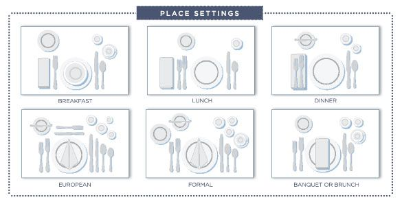 Table Setting: How to Set a Proper Table | Place setting, Proper ...