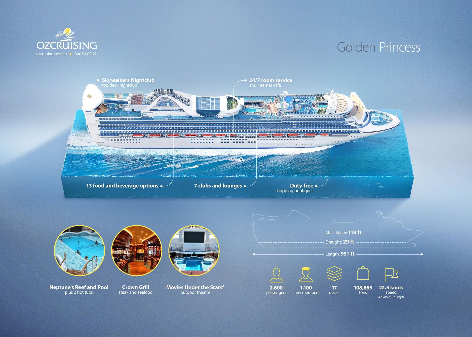 Cruise Ship Infographics Golden Princess Infographic Virtual Reality Design