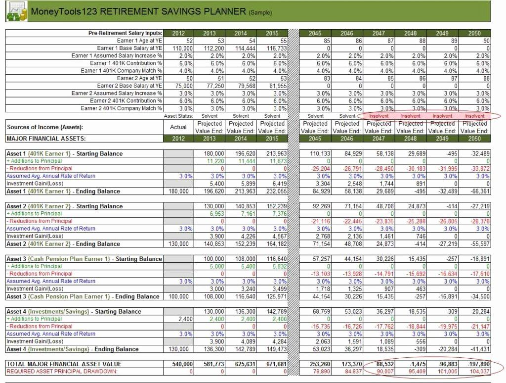 Free Excel Budget Template Awesome Download Bud Vs Actual