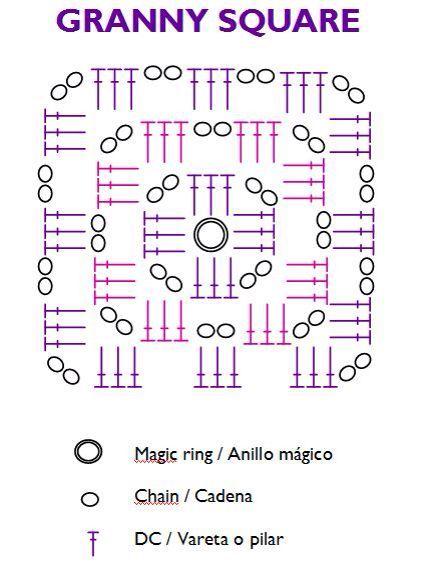 Crochet granny square pattern chart .   ganchet   Pinterest ...