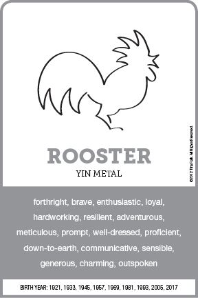 adb390579 The ROOSTER Personality   Chinese Zodiac   Numerology, Chinese ...