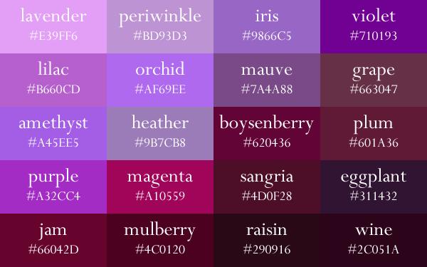 Image Result For Wine Vs Burgundy Colors