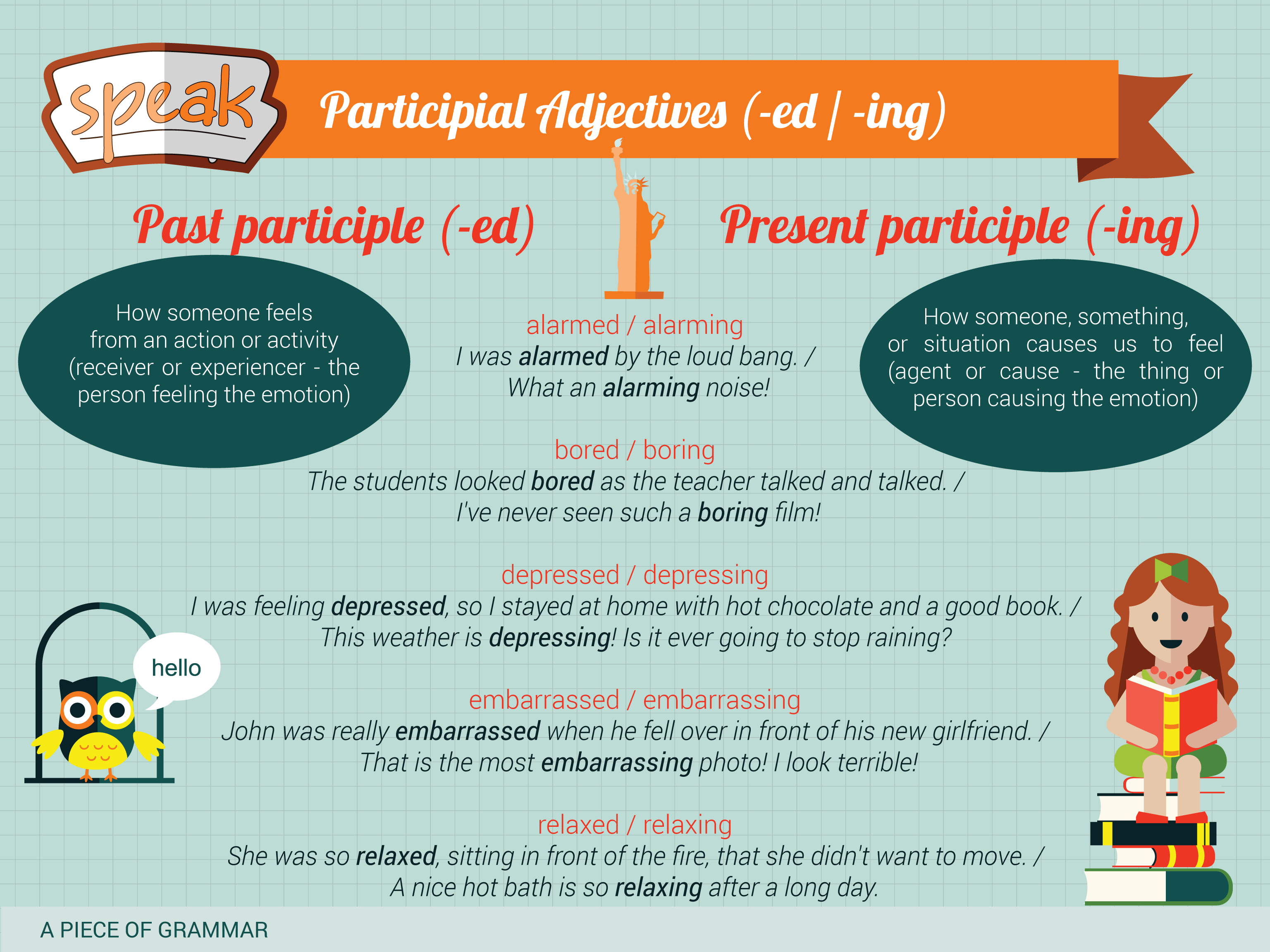 Ing Or Ed Participles As Adjectives