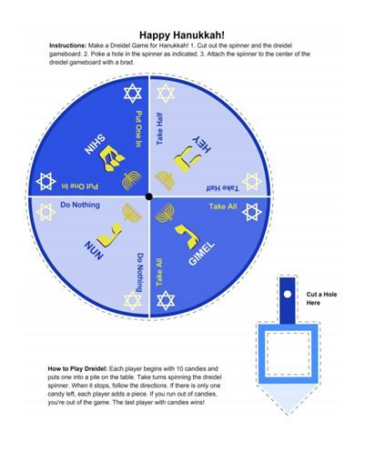 graphic about How to Play the Dreidel Game Printable named Place a fresh new spin upon enjoying dreidel with this printable