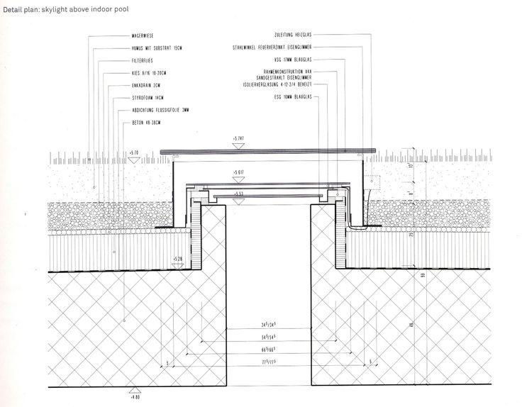 Bfb09c7ce07631d0bd569a720a62b3b3 Jpg 736 574 Roof Detail Skylight Architecture Skylight