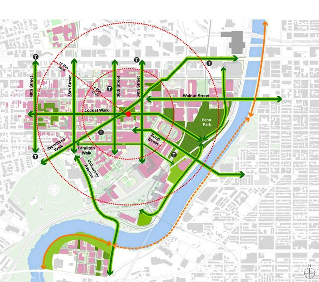 Site Architecture Map: Traffic Flow And Impact Map, Upenn By Sasaki