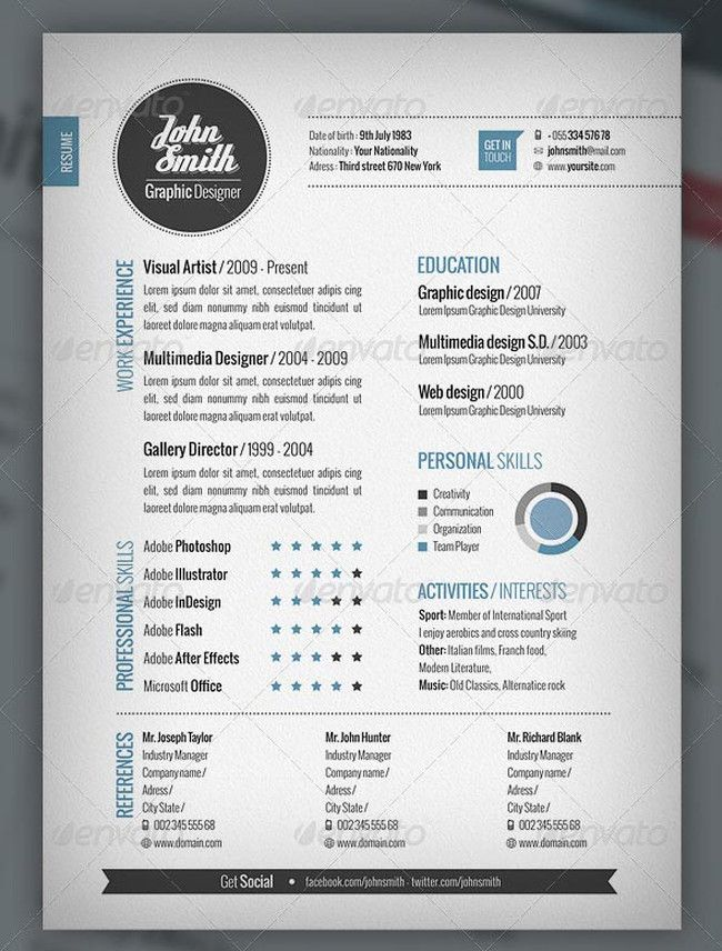 unique selection of creative cv templates and layouts - Lebenslauf Nationalitt