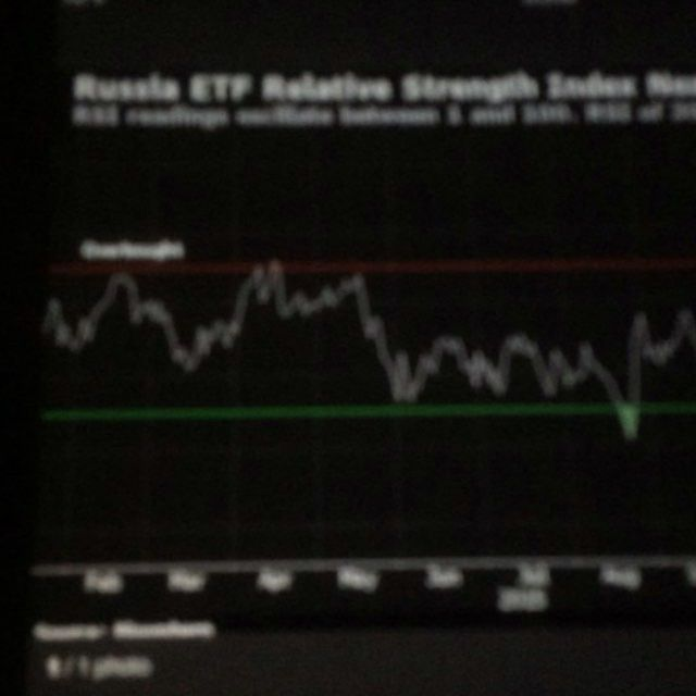 Is Rsi Laguerre Time Fractal Energy Indicator Accurate Rsi