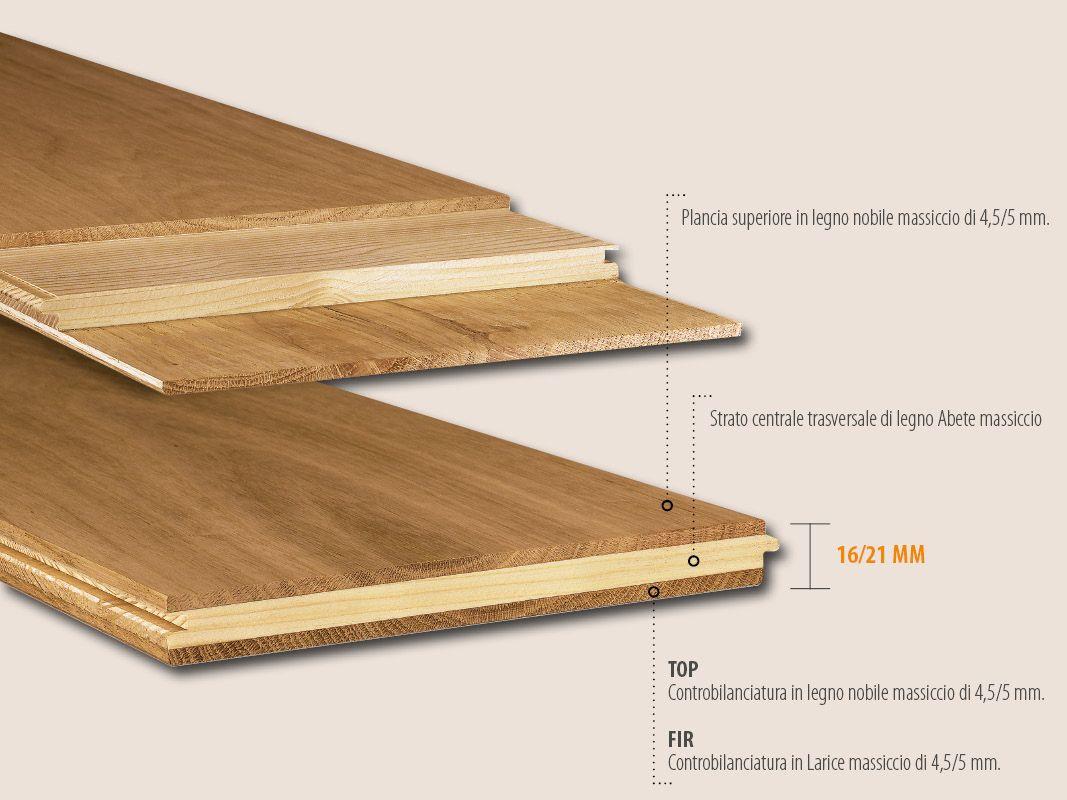 Parquet Prefinito Prezzi Ikea listone tre strati in legno massiccio cadorin parquet