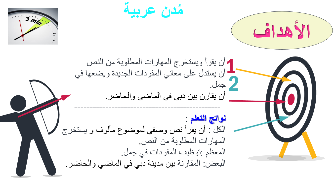 بوربوينت درس مدن عربية لغير الناطقين بها للصف الخامس مادة اللغة العربية Map Map Screenshot