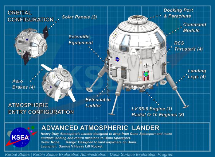 Google Image Result For Https Kerbalstates Files Wordpress Com 2018 02 Super Duna Lander3 Png W 700 In 2020 Kerbal Space Program Space Projects Space Program