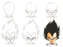 Son Goku Dessin Facile
