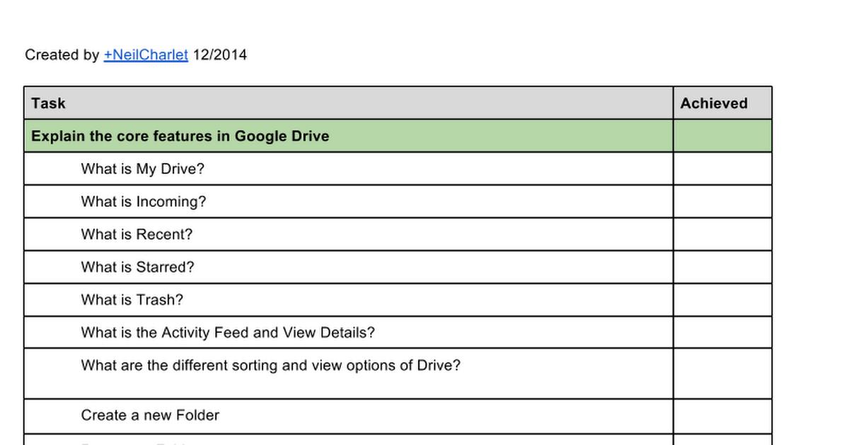 Google Drive Core Proficiency Checklist #CCSDTech   G Suite