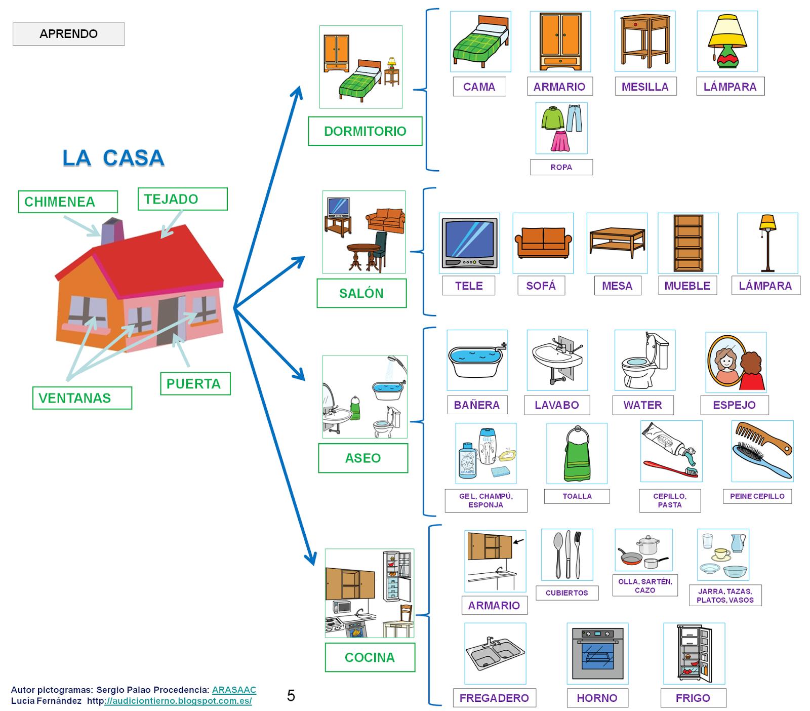 Audici n y lenguaje proyecto donde vivo calle casa - Proyectos de casas ...