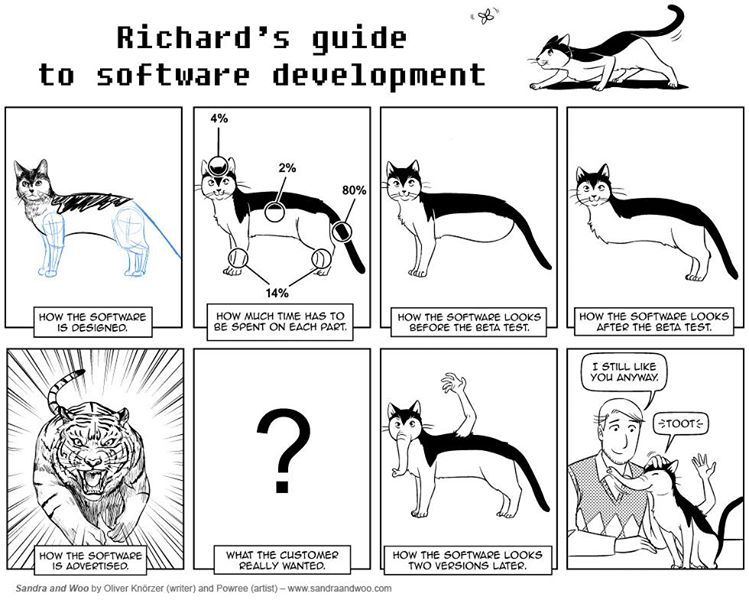 Download Reddit Software Engineering Vs Computer Science Pics