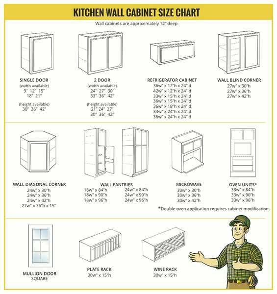 Exceptional [ Most Outstanding Small Kitchen Cabinet Sizes Ideas Sunco Cabinets ]    Best Free Home Design Idea U0026 Inspiration