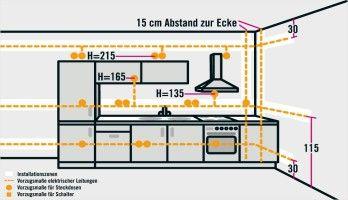 Sicherheit Beim Arbeiten Mit Strom Hornbach Elektroinstallation Haus Elektroverkabelung Hausverkabelung